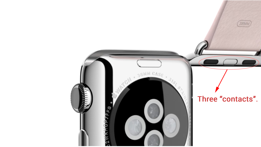 Does this show that the Apple Watch Bands have the potential for electronic contacts?